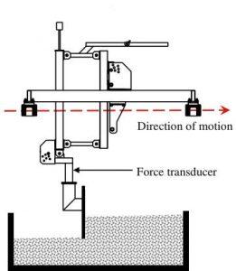 Discrete element method in granular material simulations