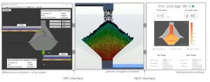Digital twins with distributed particle simulation for mine-to-mill material tracking