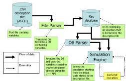 Colosseum3D-Authoring framework for Virtual Environments.