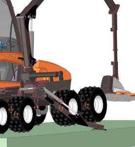Development of a Harvester Machine Simulator in Virtual Reality