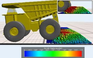 Using non-smooth multi-domain dynamics to improve the safety on haul roads in surface mining
