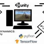 Simulation-Driven Machine Learning Control of a Forestry Crane Manipulator