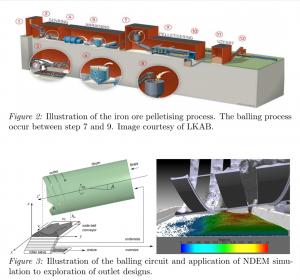 Accelerated granular matter simulation