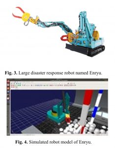 Team Activity of Robot Competition of Simulated Robot in World Robot Summit 2020